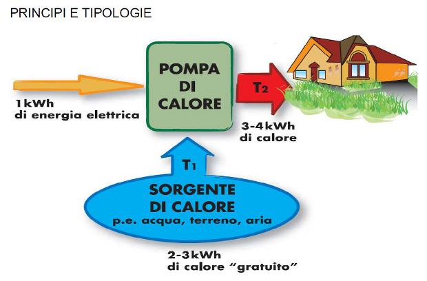 pompa-di-calore1