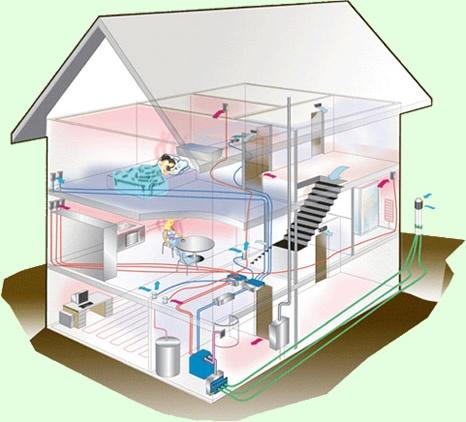 Non far uscire i soldi dalla finestra quando cambi aria for Ventilazione meccanica