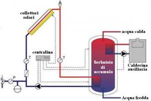 schema_impianto_solare_termico